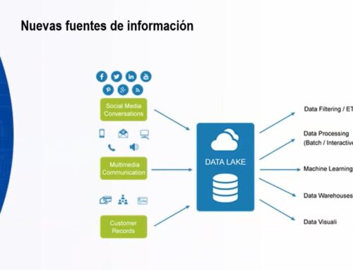 Webinar: Ciencia de Datos para la toma de decisiones [VIDEO]